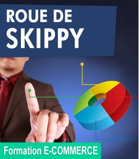 """Gagnez +20% de CA avec """"La roue de Skippy"""""""